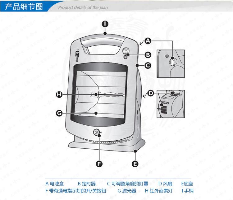 飞利浦红外线治疗仪hp3631红外线理疗仪